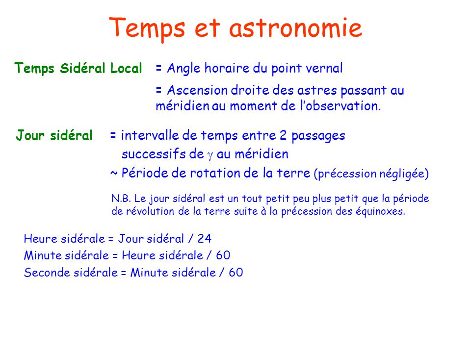 Temps et astronomie Temps Sidéral Local = Angle horaire du point vernal.
