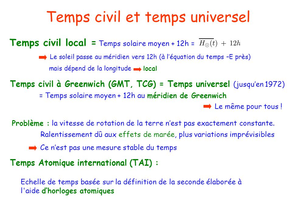 Temps civil et temps universel