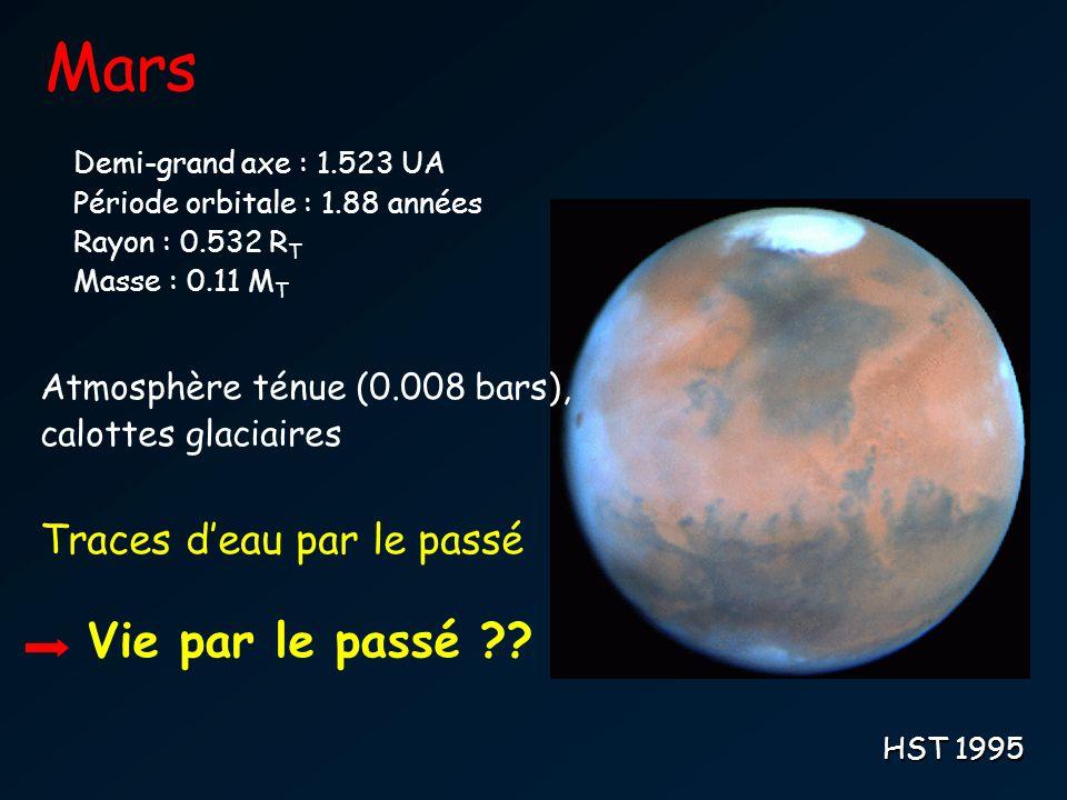Mars Vie par le passé Traces d'eau par le passé