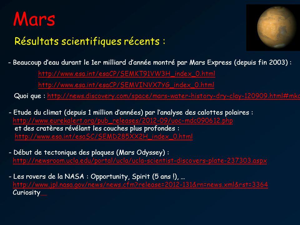 Mars Vie par le passé Résultats scientifiques récents :