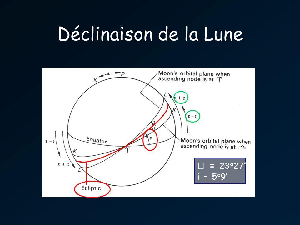 Déclinaison de la Lune  = 23°27' i = 5°9'