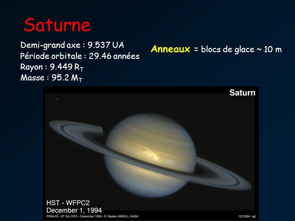 Saturne Anneaux = blocs de glace ~ 10 m Demi-grand axe : 9.537 UA