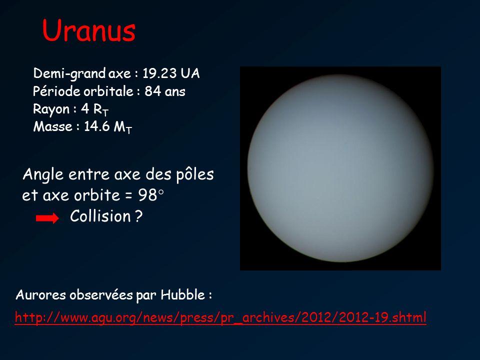 Uranus Angle entre axe des pôles et axe orbite = 98° Collision