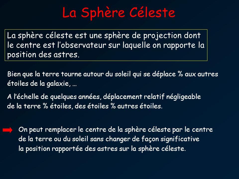 La Sphère Céleste La sphère céleste est une sphère de projection dont