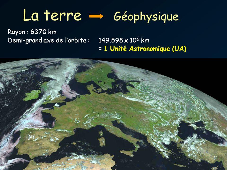La terre Géophysique Rayon : 6370 km