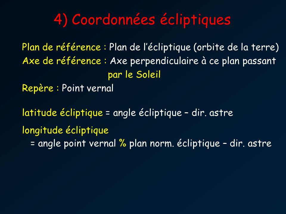 4) Coordonnées écliptiques