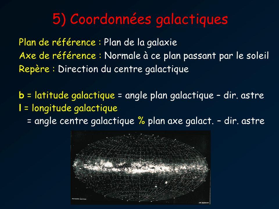 5) Coordonnées galactiques