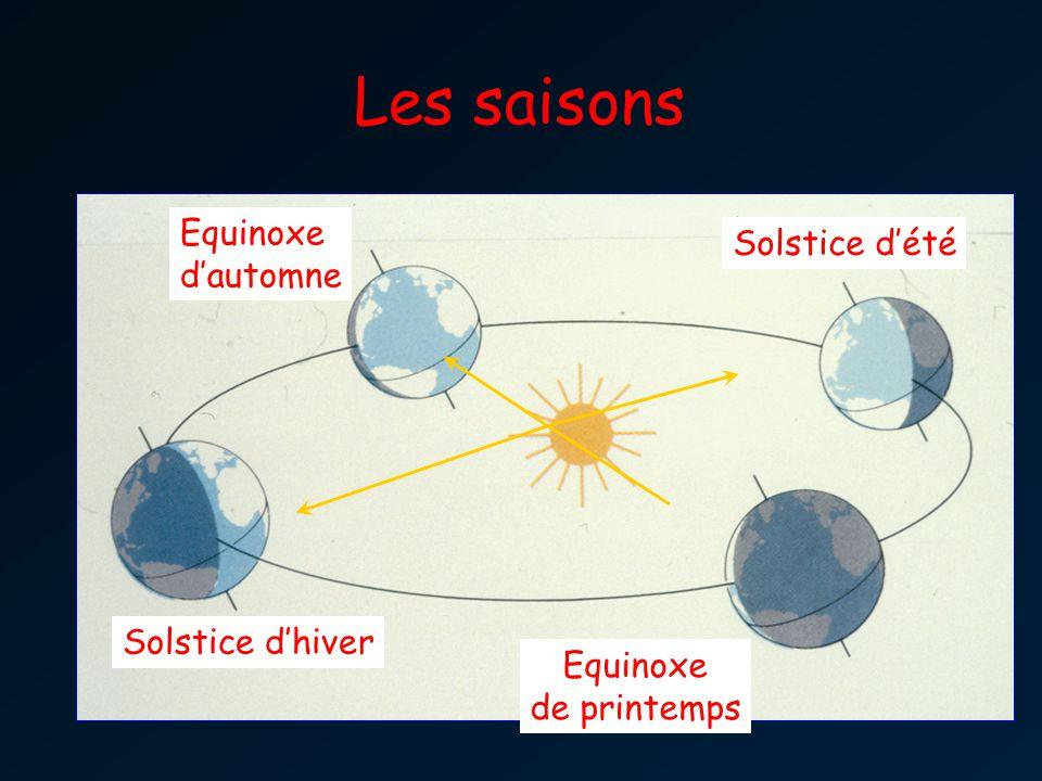 Les saisons Equinoxe Solstice d'été d'automne Solstice d'hiver