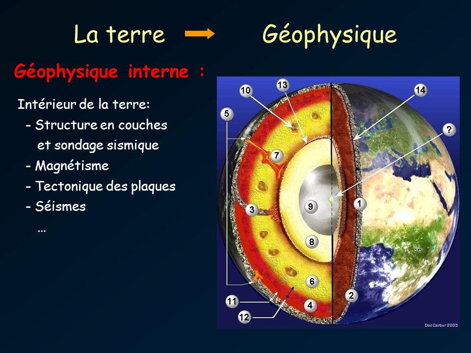 La terre Géophysique Géophysique interne : Intérieur de la terre: