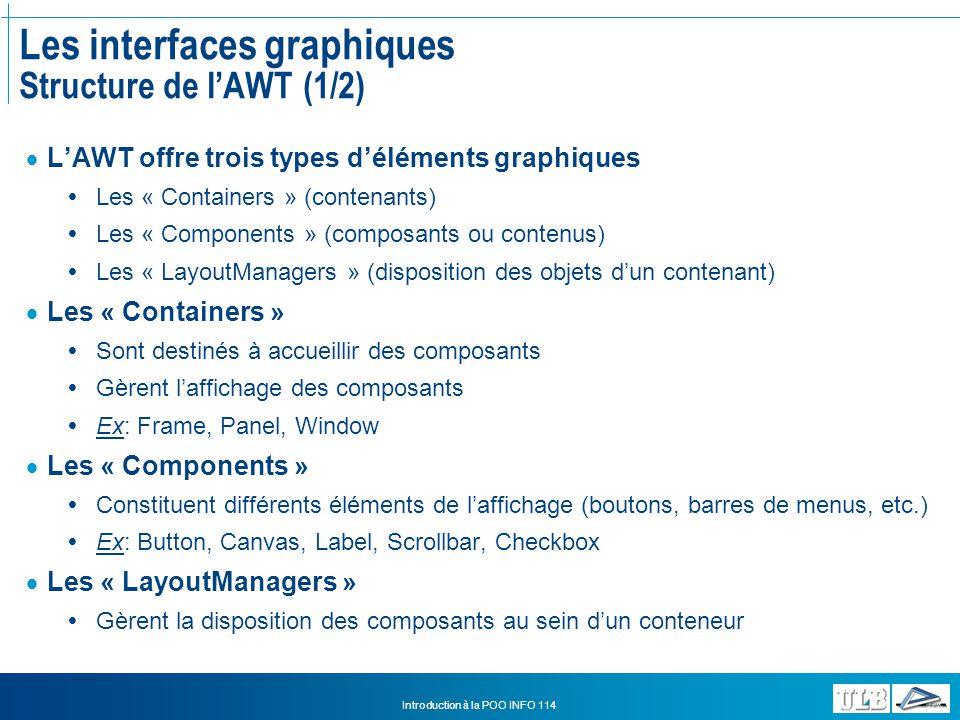 Les interfaces graphiques Structure de l'AWT (1/2)