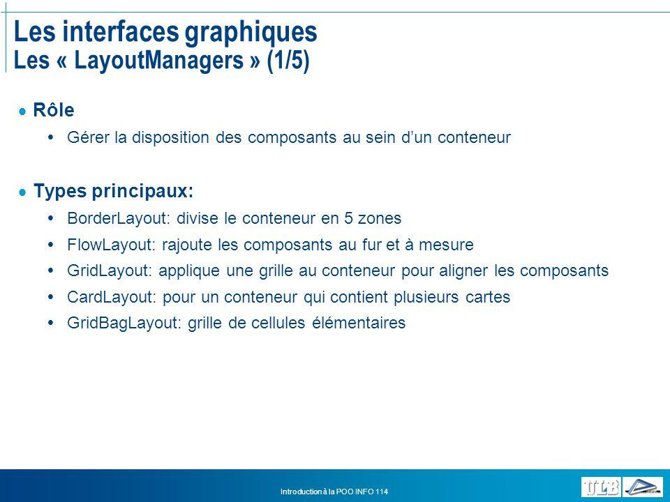 Les interfaces graphiques Les « LayoutManagers » (1/5)