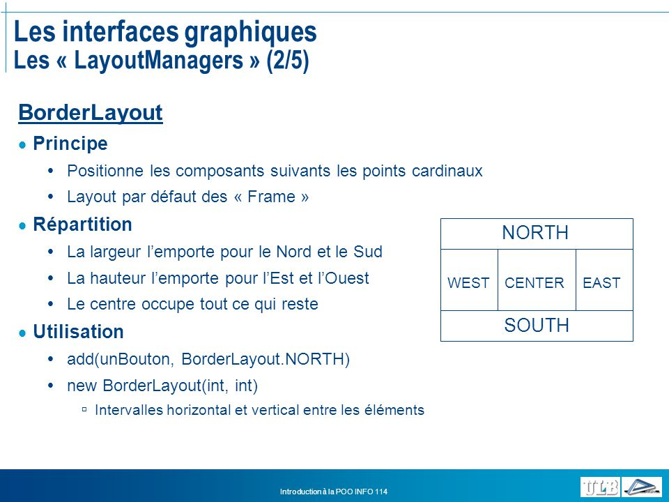 Les interfaces graphiques Les « LayoutManagers » (2/5)