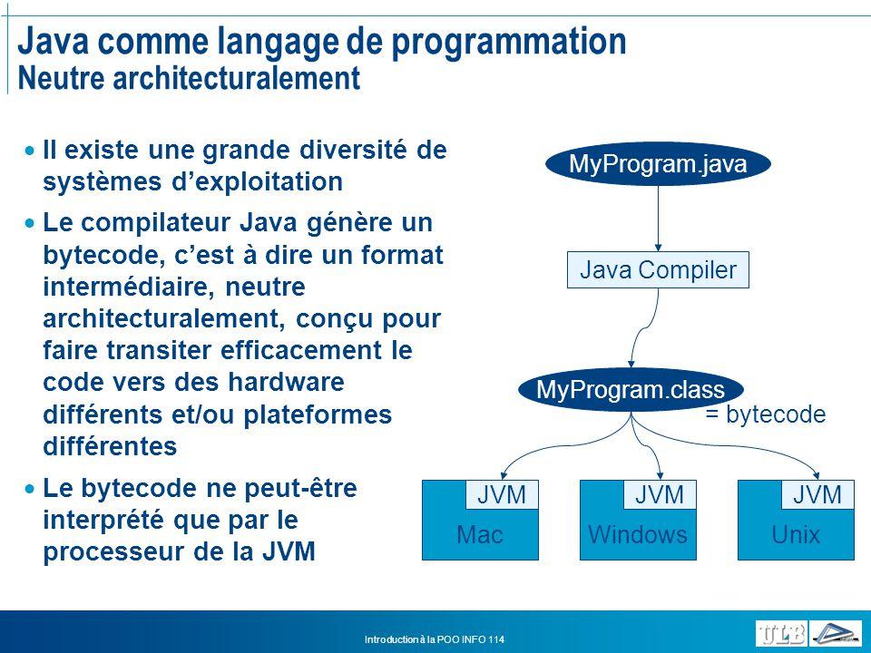 Java comme langage de programmation Neutre architecturalement