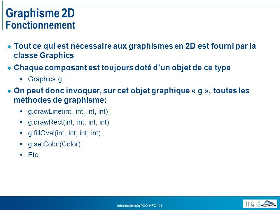 Graphisme 2D Fonctionnement
