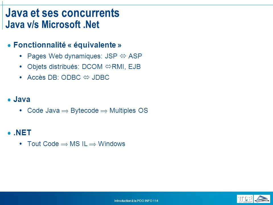 Java et ses concurrents Java v/s Microsoft .Net