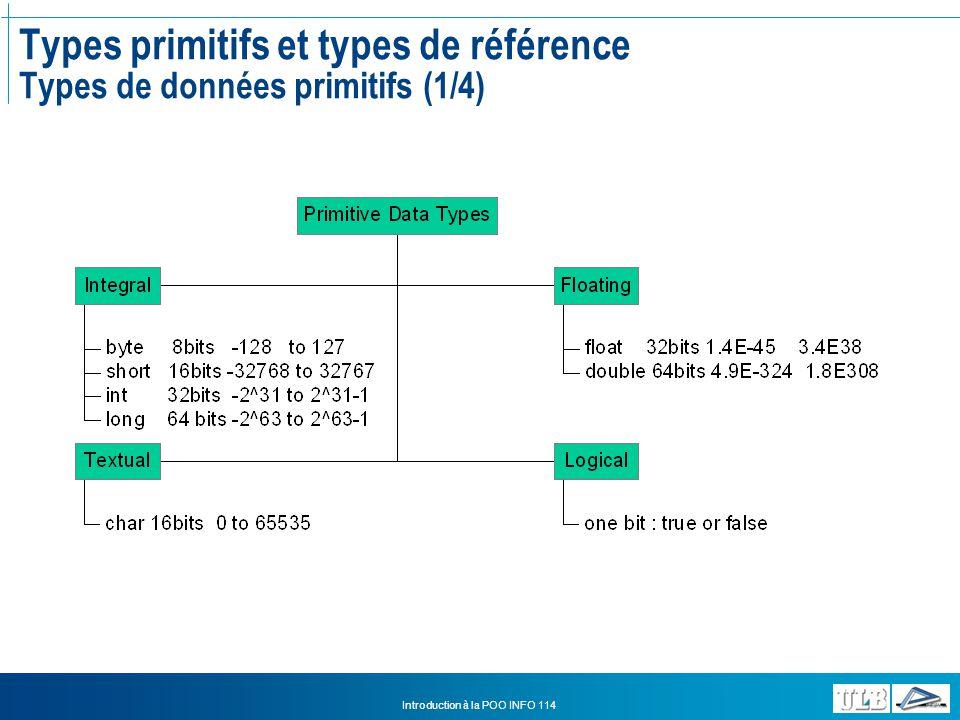 Types primitifs et types de référence Types de données primitifs (1/4)