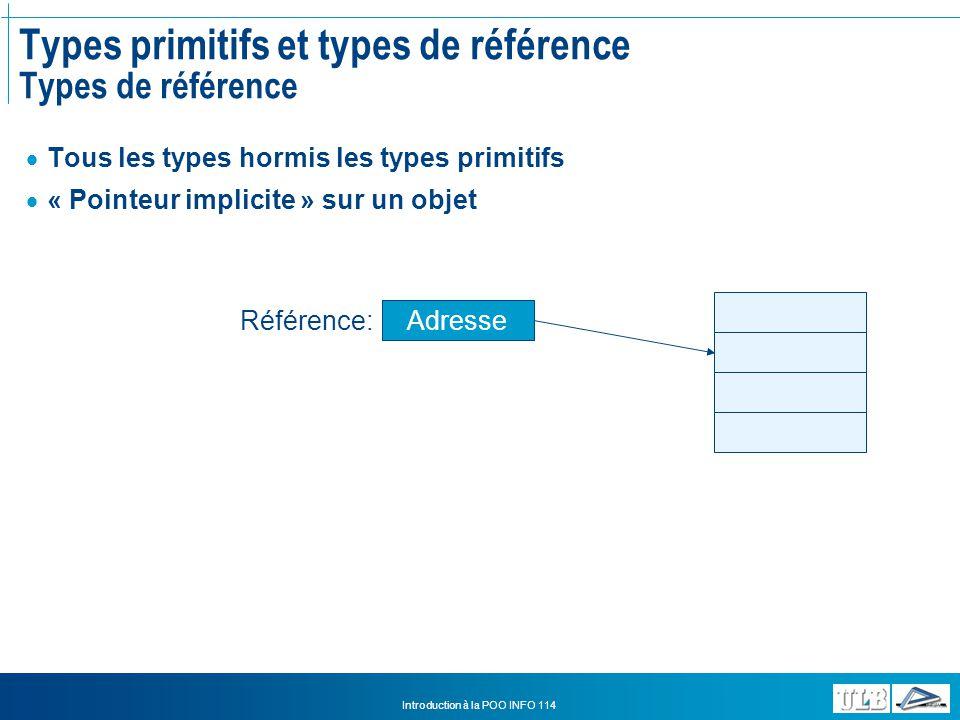 Types primitifs et types de référence Types de référence