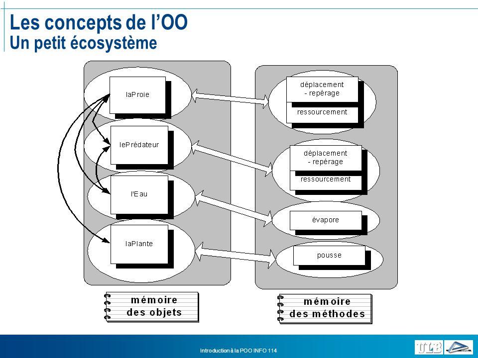 Les concepts de l'OO Un petit écosystème