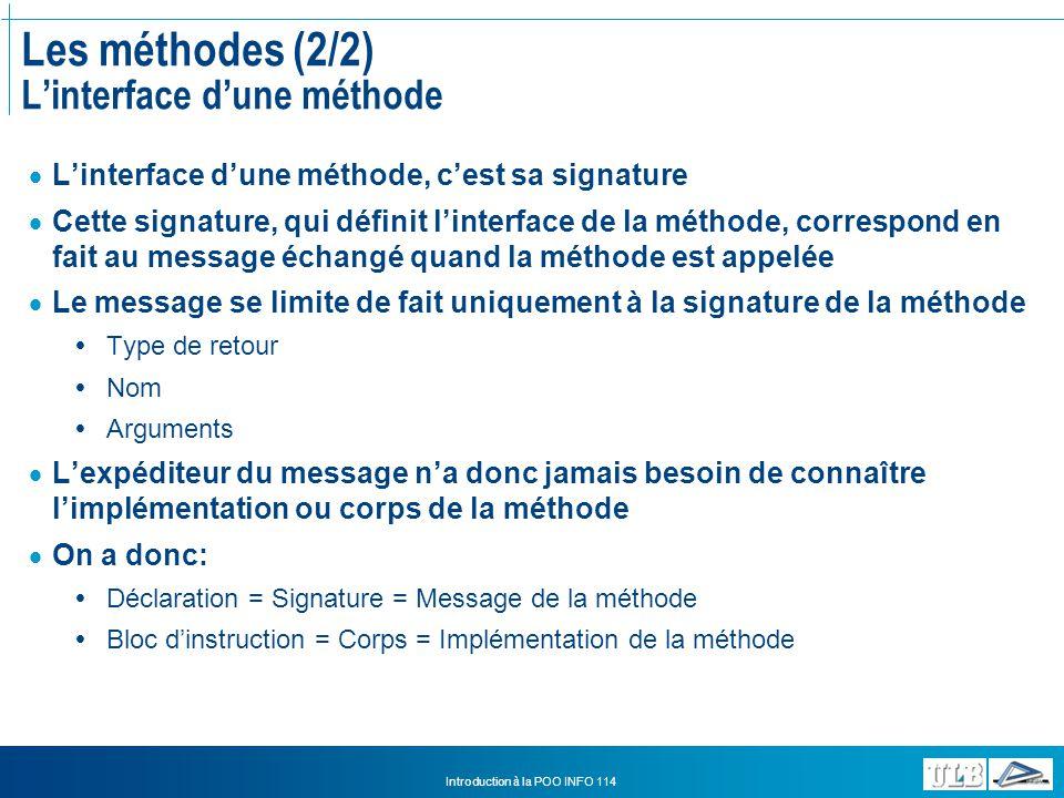 Les méthodes (2/2) L'interface d'une méthode