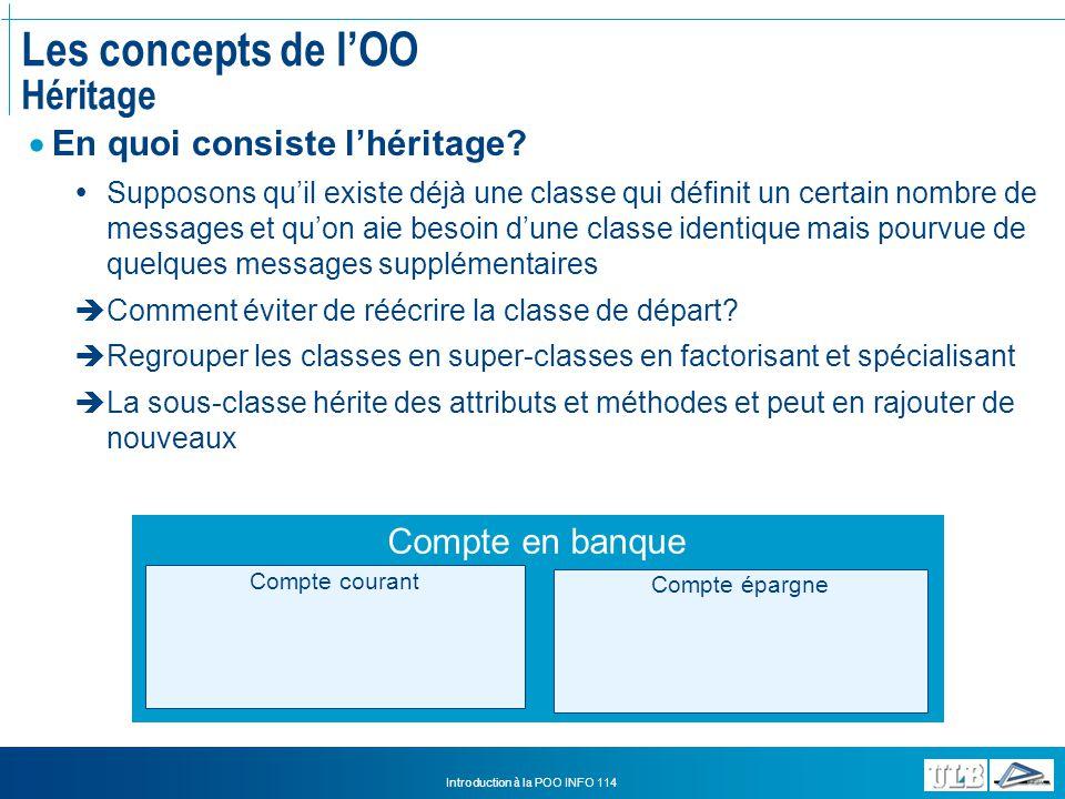 Les concepts de l'OO Héritage