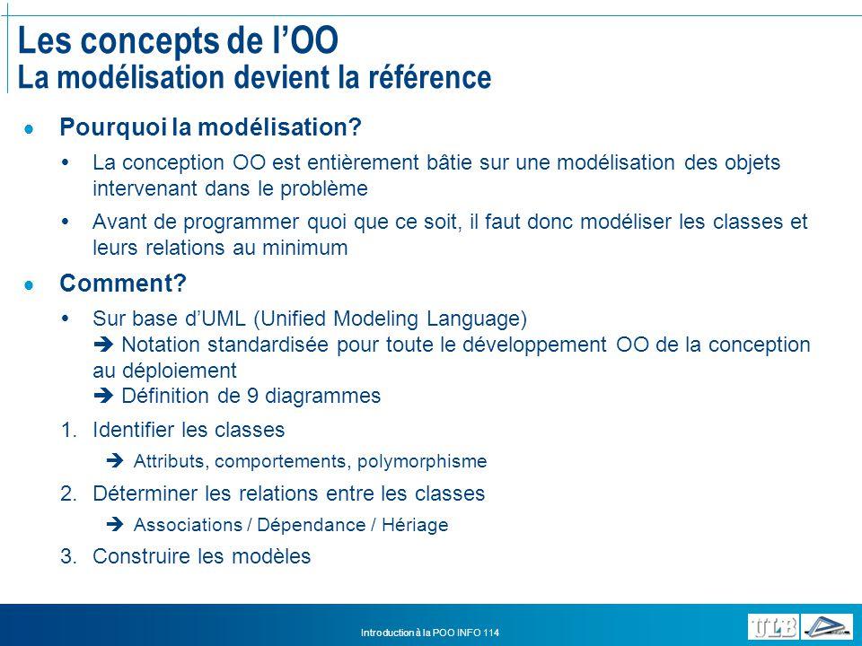 Les concepts de l'OO La modélisation devient la référence