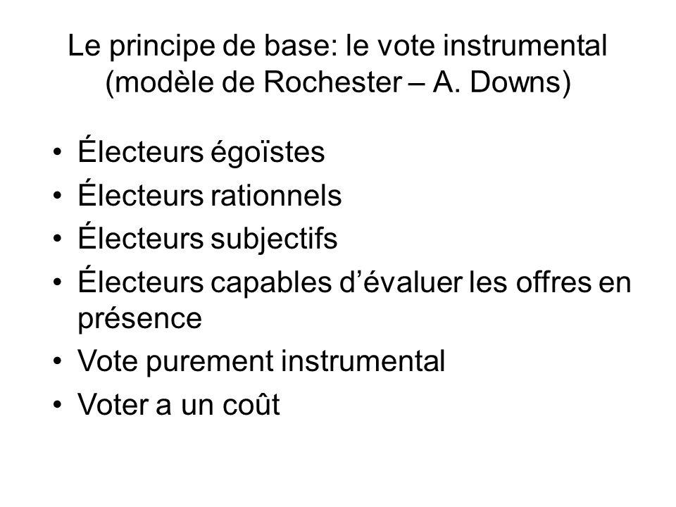 Le principe de base: le vote instrumental (modèle de Rochester – A