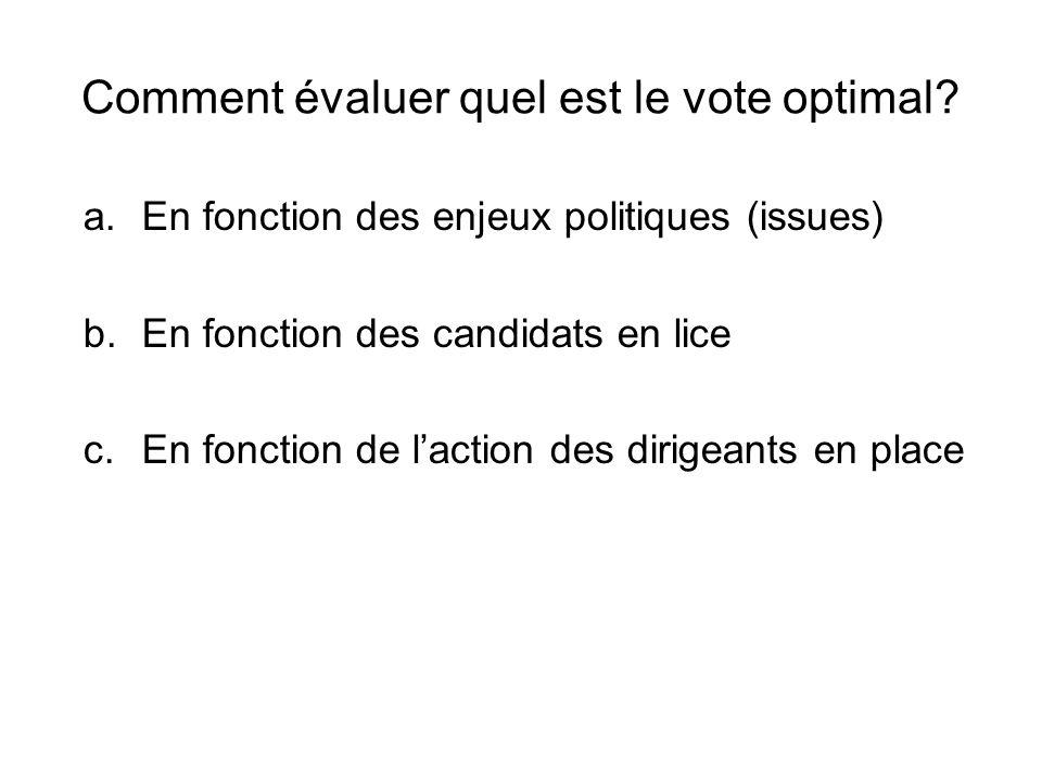 Comment évaluer quel est le vote optimal