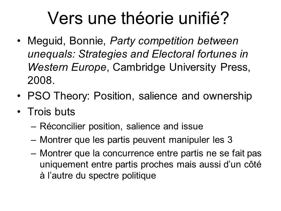 Vers une théorie unifié