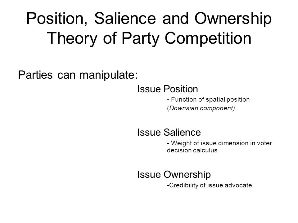 Position, Salience and Ownership Theory of Party Competition