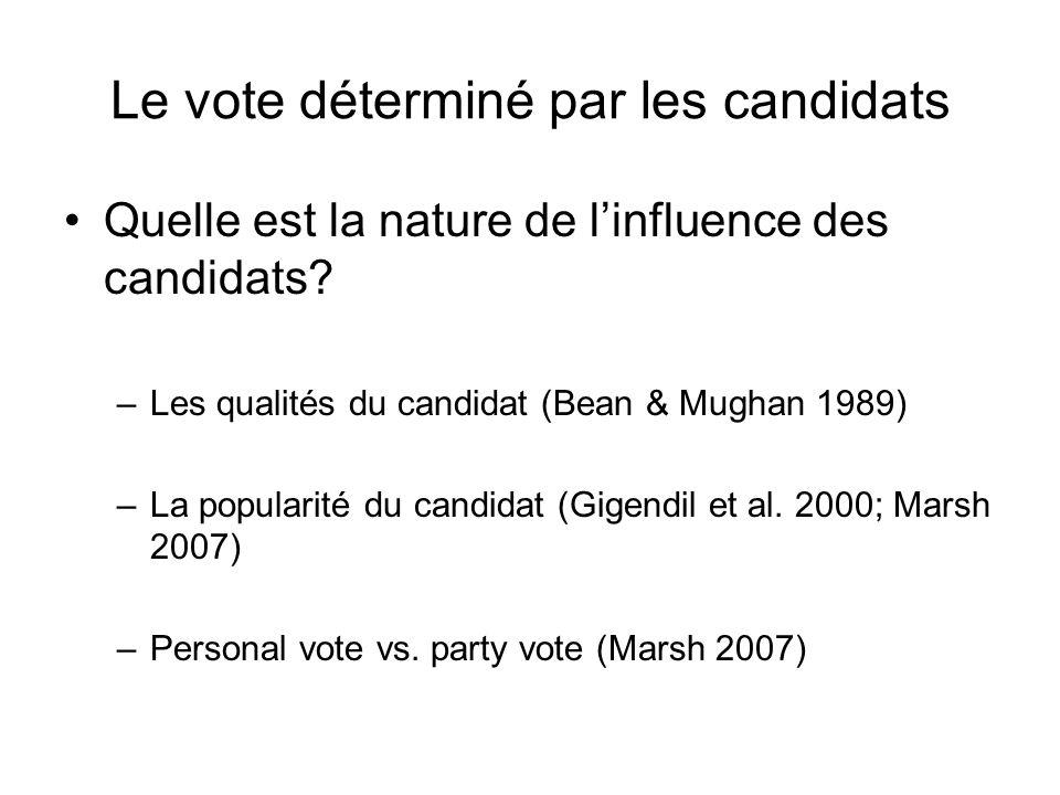 Le vote déterminé par les candidats