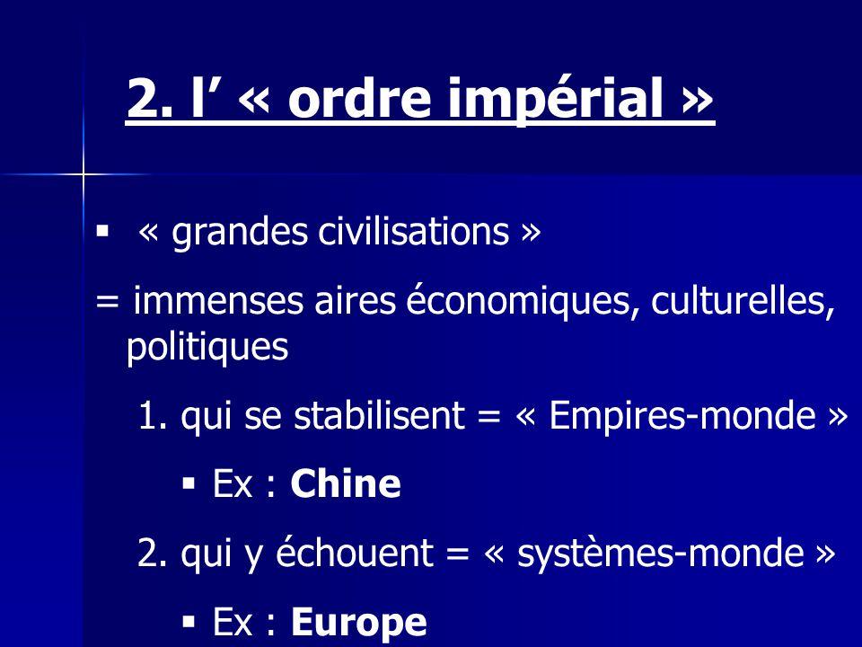 2. l' « ordre impérial » « grandes civilisations »