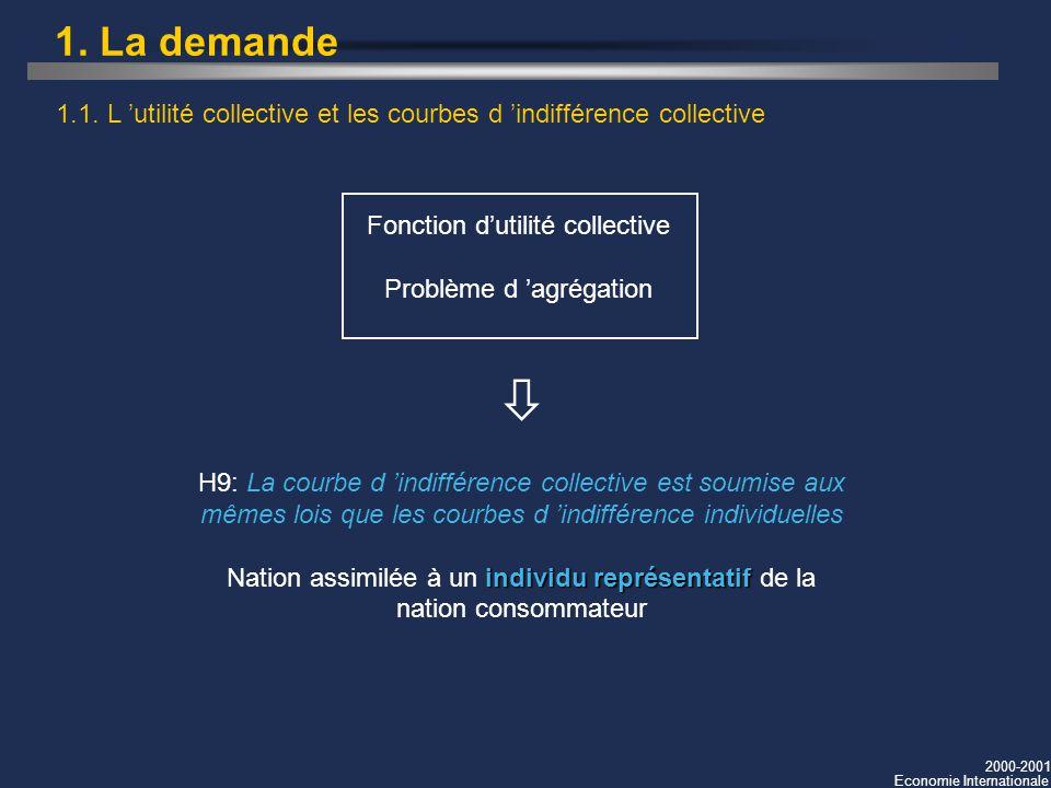 1. La demande 1.1. L 'utilité collective et les courbes d 'indifférence collective. Fonction d'utilité collective.