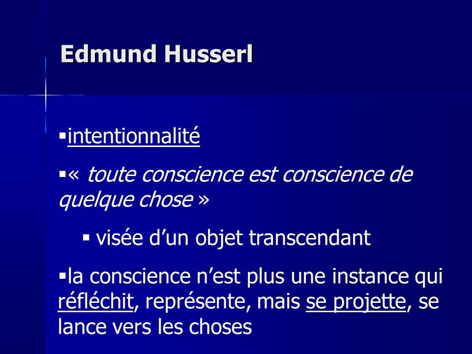 Edmund Husserl intentionnalité