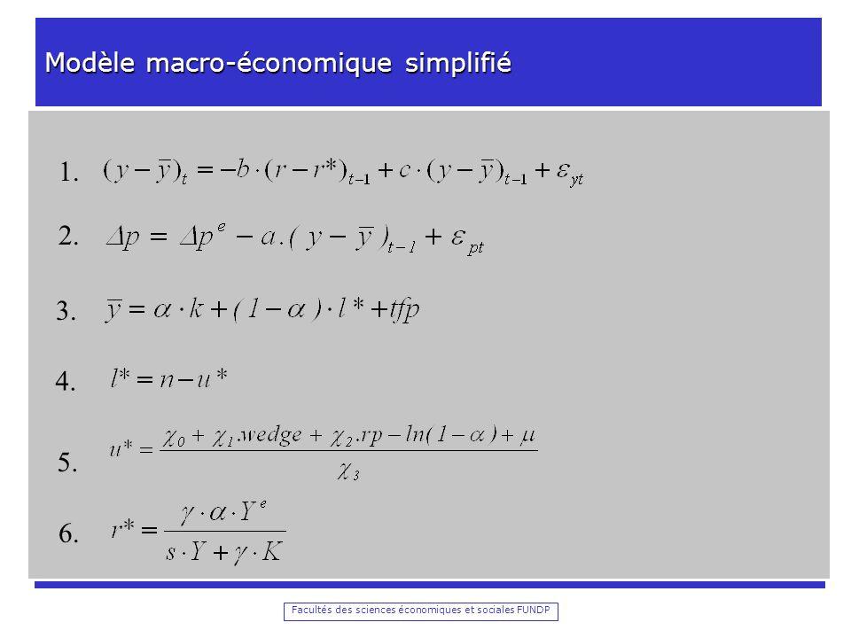 Modèle macro-économique simplifié