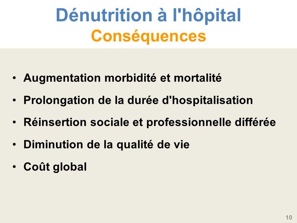 Dénutrition à l hôpital Conséquences