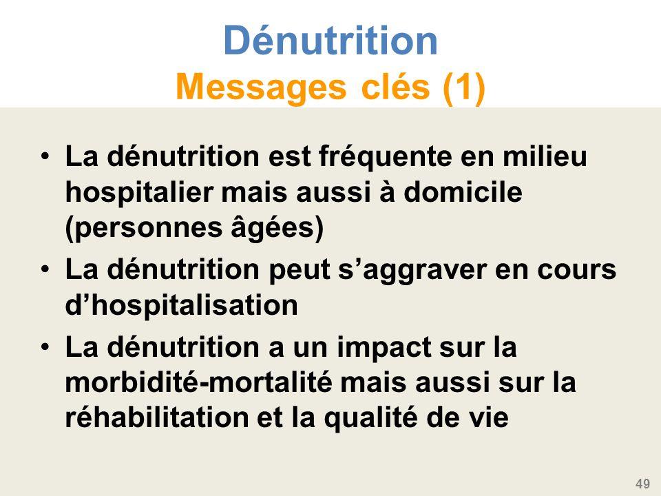 Dénutrition Messages clés (1)