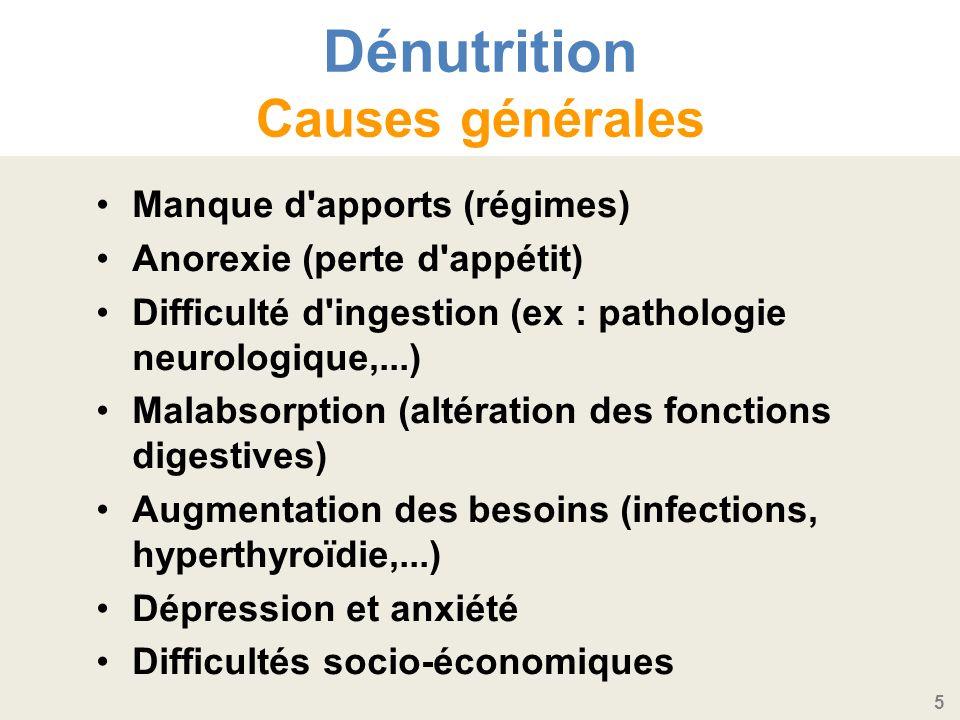 Dénutrition Causes générales