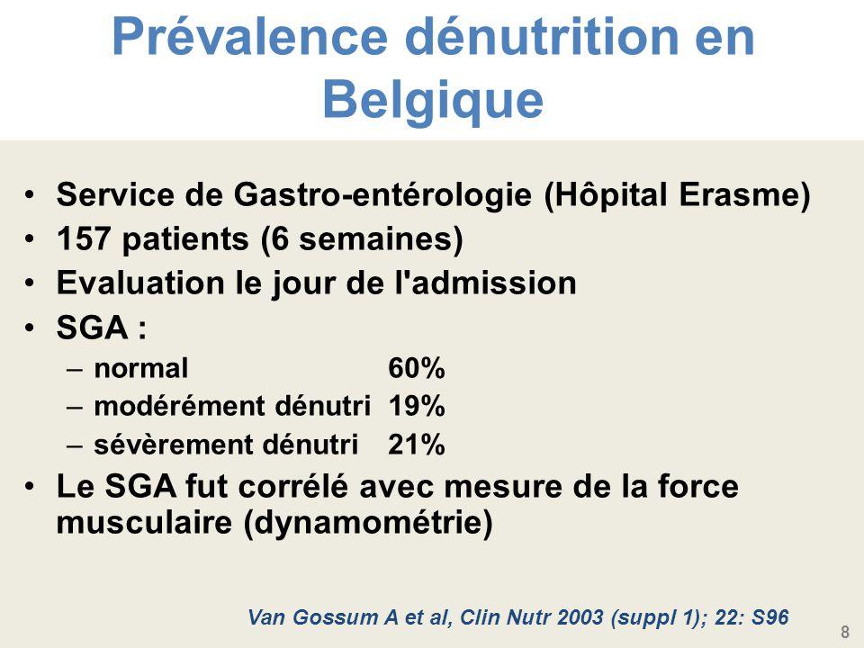 Prévalence dénutrition en Belgique