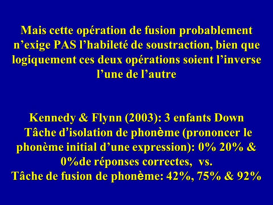 Mais cette opération de fusion probablement n'exige PAS l'habileté de soustraction, bien que logiquement ces deux opérations soient l'inverse l'une de l'autre Kennedy & Flynn (2003): 3 enfants Down Tâche d'isolation de phonème (prononcer le phonème initial d'une expression): 0% 20% & 0%de réponses correctes, vs.