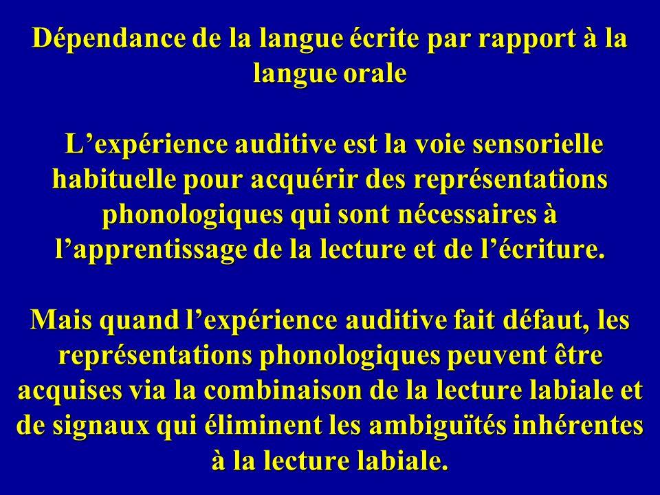 Dépendance de la langue écrite par rapport à la langue orale L'expérience auditive est la voie sensorielle habituelle pour acquérir des représentations phonologiques qui sont nécessaires à l'apprentissage de la lecture et de l'écriture.