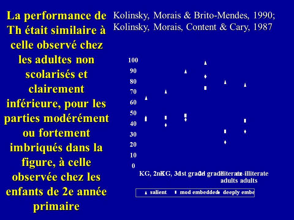 La performance de Th était similaire à celle observé chez les adultes non scolarisés et clairement inférieure, pour les parties modérément ou fortement imbriqués dans la figure, à celle observée chez les enfants de 2e année primaire