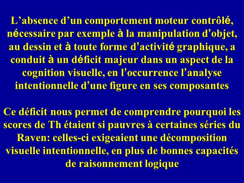 L'absence d'un comportement moteur contrôlé, nécessaire par exemple à la manipulation d'objet, au dessin et à toute forme d'activité graphique, a conduit à un déficit majeur dans un aspect de la cognition visuelle, en l'occurrence l'analyse intentionnelle d'une figure en ses composantes Ce déficit nous permet de comprendre pourquoi les scores de Th étaient si pauvres à certaines séries du Raven: celles-ci exigeaient une décomposition visuelle intentionnelle, en plus de bonnes capacités de raisonnement logique