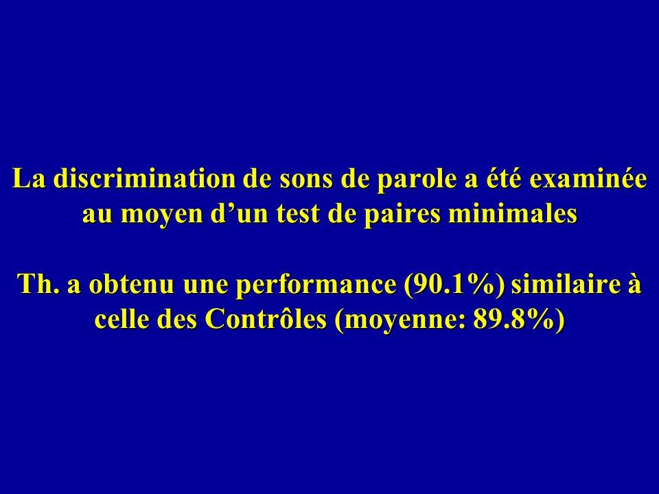 La discrimination de sons de parole a été examinée au moyen d'un test de paires minimales Th.