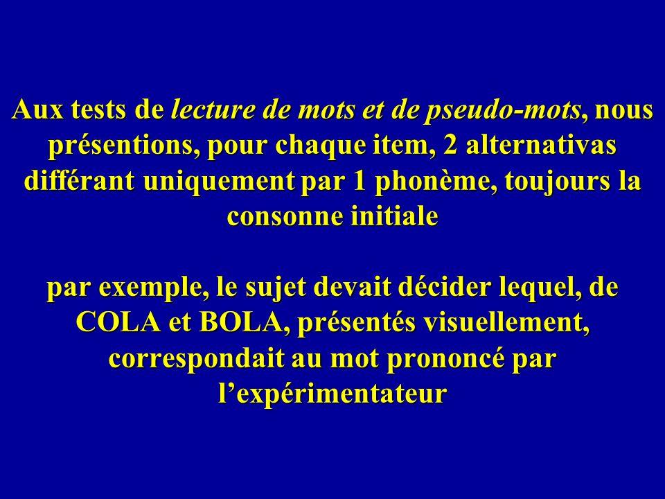 Aux tests de lecture de mots et de pseudo-mots, nous présentions, pour chaque item, 2 alternativas différant uniquement par 1 phonème, toujours la consonne initiale par exemple, le sujet devait décider lequel, de COLA et BOLA, présentés visuellement, correspondait au mot prononcé par l'expérimentateur