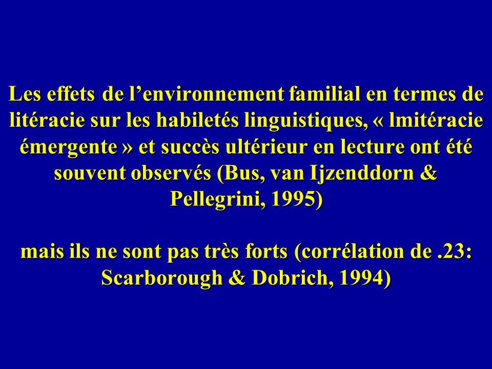 Les effets de l'environnement familial en termes de litéracie sur les habiletés linguistiques, « lmitéracie émergente » et succès ultérieur en lecture ont été souvent observés (Bus, van Ijzenddorn & Pellegrini, 1995) mais ils ne sont pas très forts (corrélation de .23: Scarborough & Dobrich, 1994)
