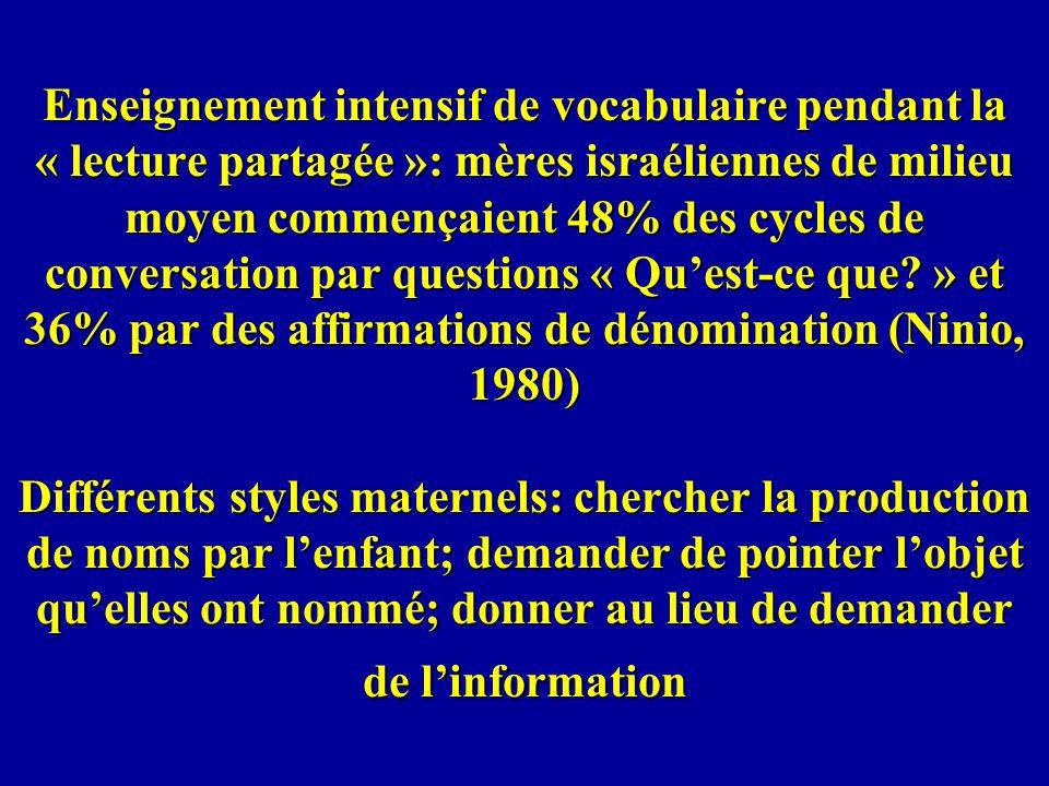 Enseignement intensif de vocabulaire pendant la « lecture partagée »: mères israéliennes de milieu moyen commençaient 48% des cycles de conversation par questions « Qu'est-ce que » et 36% par des affirmations de dénomination (Ninio, 1980) Différents styles maternels: chercher la production de noms par l'enfant; demander de pointer l'objet qu'elles ont nommé; donner au lieu de demander de l'information