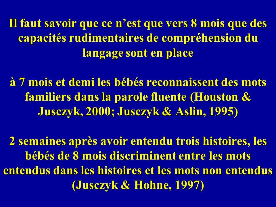 Il faut savoir que ce n'est que vers 8 mois que des capacités rudimentaires de compréhension du langage sont en place à 7 mois et demi les bébés reconnaissent des mots familiers dans la parole fluente (Houston & Jusczyk, 2000; Jusczyk & Aslin, 1995) 2 semaines après avoir entendu trois histoires, les bébés de 8 mois discriminent entre les mots entendus dans les histoires et les mots non entendus (Jusczyk & Hohne, 1997)