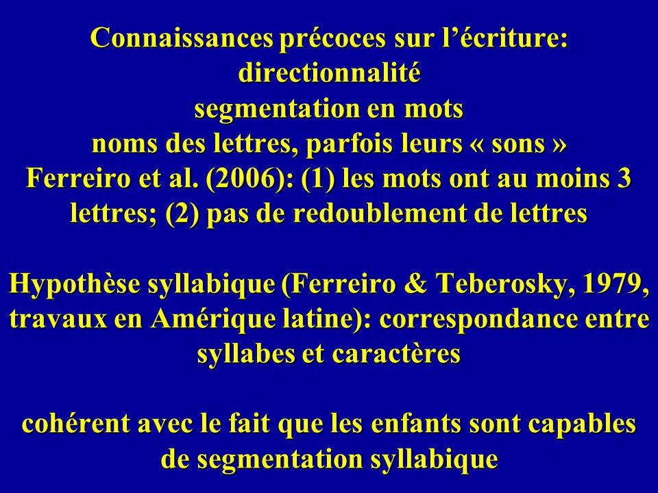 Connaissances précoces sur l'écriture: directionnalité segmentation en mots noms des lettres, parfois leurs « sons » Ferreiro et al.