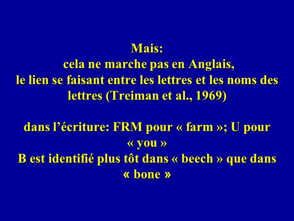 Mais: cela ne marche pas en Anglais, le lien se faisant entre les lettres et les noms des lettres (Treiman et al., 1969) dans l'écriture: FRM pour « farm »; U pour « you » B est identifié plus tôt dans « beech » que dans « bone »