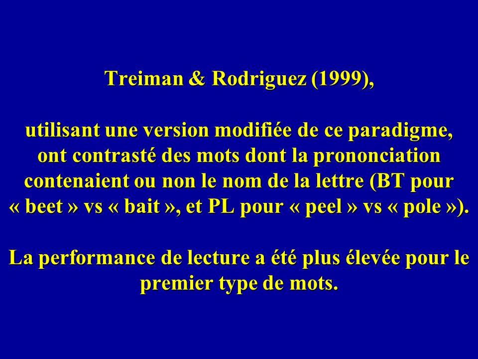 Treiman & Rodriguez (1999), utilisant une version modifiée de ce paradigme, ont contrasté des mots dont la prononciation contenaient ou non le nom de la lettre (BT pour « beet » vs « bait », et PL pour « peel » vs « pole »).